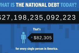Trump & Covid Debt $27 Trillion Plus