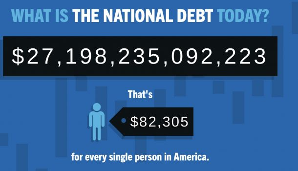 Trump & Covid Debt $27 Trillion Plus